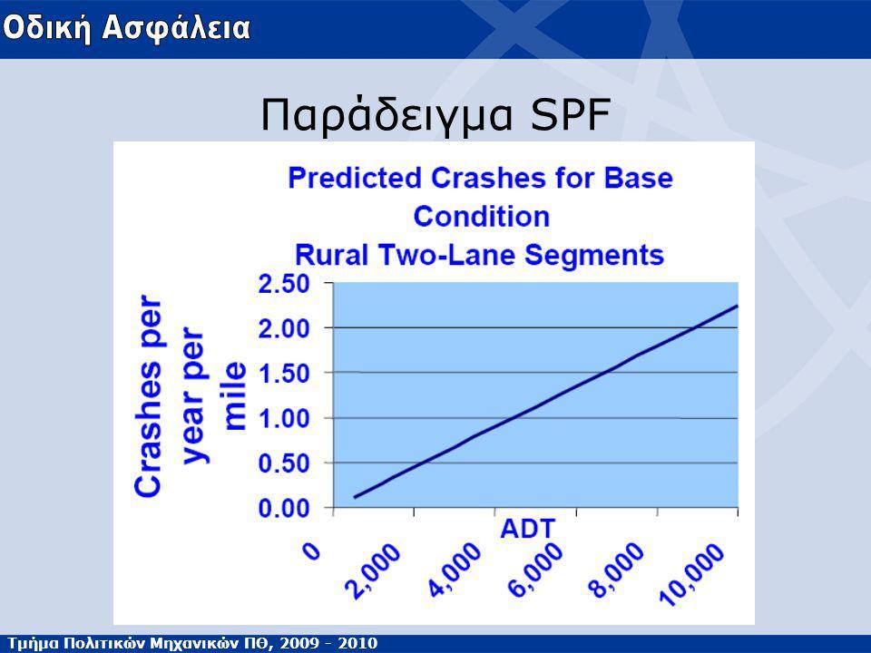 Τμήμα Πολιτικών Μηχανικών ΠΘ, 2009 - 2010 Παράδειγμα SPF
