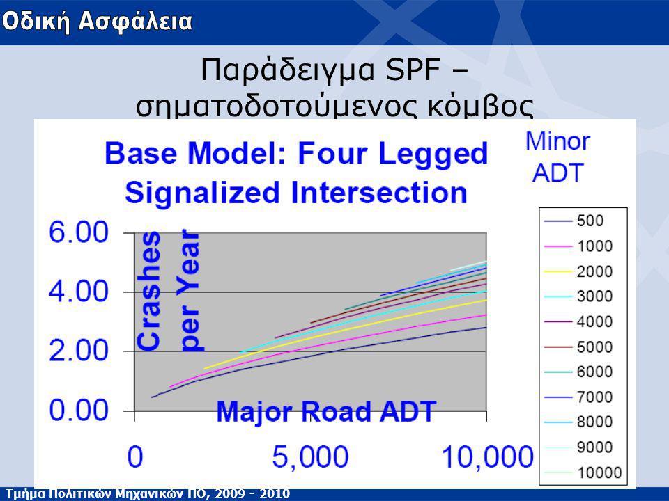 Τμήμα Πολιτικών Μηχανικών ΠΘ, 2009 - 2010 Παράδειγμα SPF – σηματοδοτούμενος κόμβος