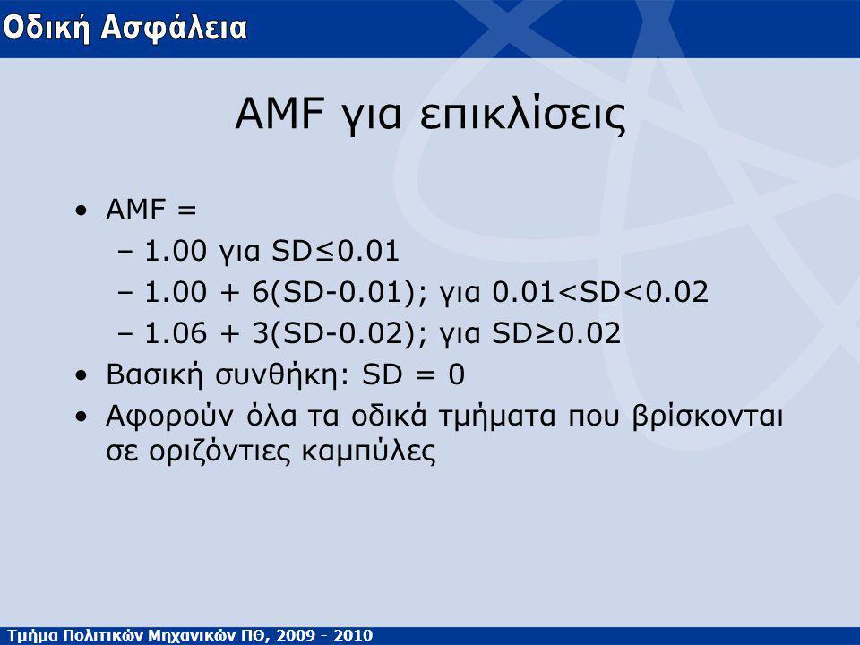 Τμήμα Πολιτικών Μηχανικών ΠΘ, 2009 - 2010 AMF για επικλίσεις AMF = –1.00 για SD≤0.01 –1.00 + 6(SD-0.01); για 0.01<SD<0.02 –1.06 + 3(SD-0.02); για SD≥0.02 Βασική συνθήκη: SD = 0 Αφορούν όλα τα οδικά τμήματα που βρίσκονται σε οριζόντιες καμπύλες