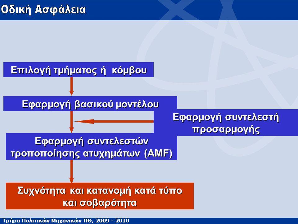 Τμήμα Πολιτικών Μηχανικών ΠΘ, 2009 - 2010 Επιλογή τμήματος ή κόμβου Εφαρμογή βασικού μοντέλου Εφαρμογή συντελεστών τροποποίησης ατυχημάτων (AMF) Εφαρμογή συντελεστή προσαρμογής Συχνότητα και κατανομή κατά τύπο και σοβαρότητα