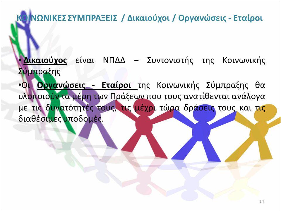 ΚΟΙΝΩΝΙΚΕΣ ΣΥΜΠΡΑΞΕΙΣ / Δικαιούχοι / Οργανώσεις - Εταίροι Δικαιούχος είναι ΝΠΔΔ – Συντονιστής της Κοινωνικής Σύμπραξης Οι Οργανώσεις - Εταίροι της Κοι
