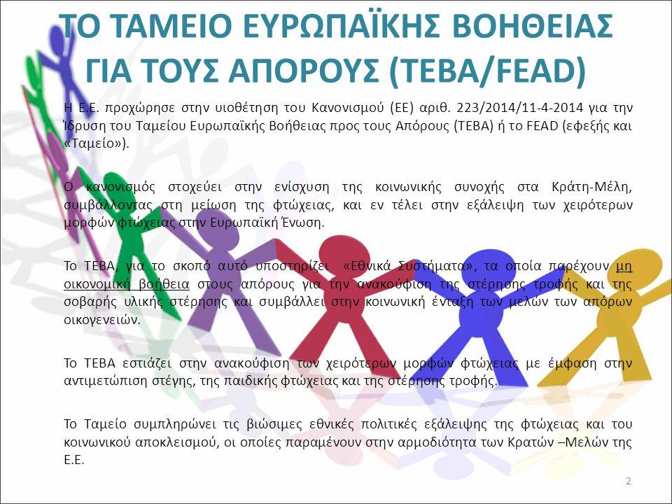 ΤΟ ΤΑΜΕΙΟ ΕΥΡΩΠΑΪΚΗΣ ΒΟΗΘΕΙΑΣ ΓΙΑ ΤΟΥΣ ΑΠΟΡΟΥΣ (TEBA/FEAD) Η Ε.Ε. προχώρησε στην υιοθέτηση του Κανονισμού (ΕΕ) αριθ. 223/2014/11-4-2014 για την Ίδρυση
