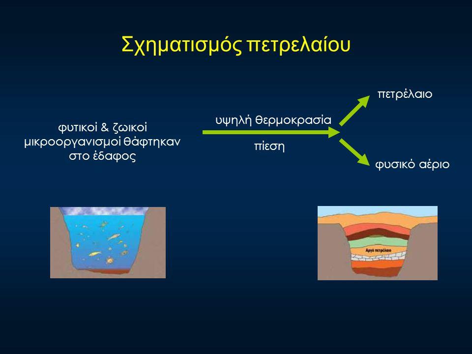 αργό πετρέλαιο προπάνιο - βουτάνιο βενζίνη κηροζίνη πετρέλαιο κίνησης-θέρμανσης μαζούτ ελαφρά ορυκτέλαια μεσαία ορυκτέλαια βαριά ορυκτέλαια άσφαλτος < 30 ο C 35-140 ο C 150-250 ο C 250-360 ο C 400 ο C