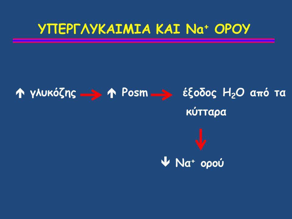 ΥΠΕΡΓΛΥΚΑΙΜΙΑ ΚΑΙ Na + ΟΡΟΥ  γλυκόζης  Posm έξοδος H 2 O από τα κύτταρα  Να + ορού