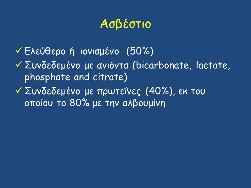 Ασβέστιο Ελεύθερο ή ιονισμένο (50%) Συνδεδεμένο με ανιόντα (bicarbonate, lactate, phosphate and citrate) Συνδεδεμένο με πρωτεΐνες (40%), εκ του οποίου