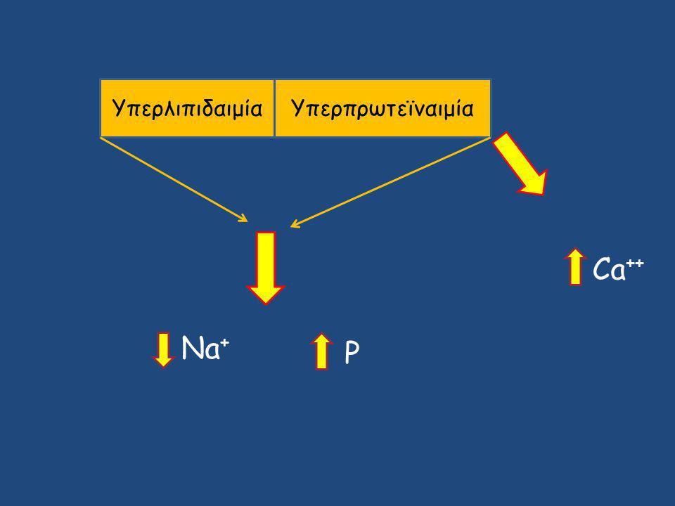 ΥπερλιπιδαιμίαΥπερπρωτεϊναιμία Na + P Ca ++