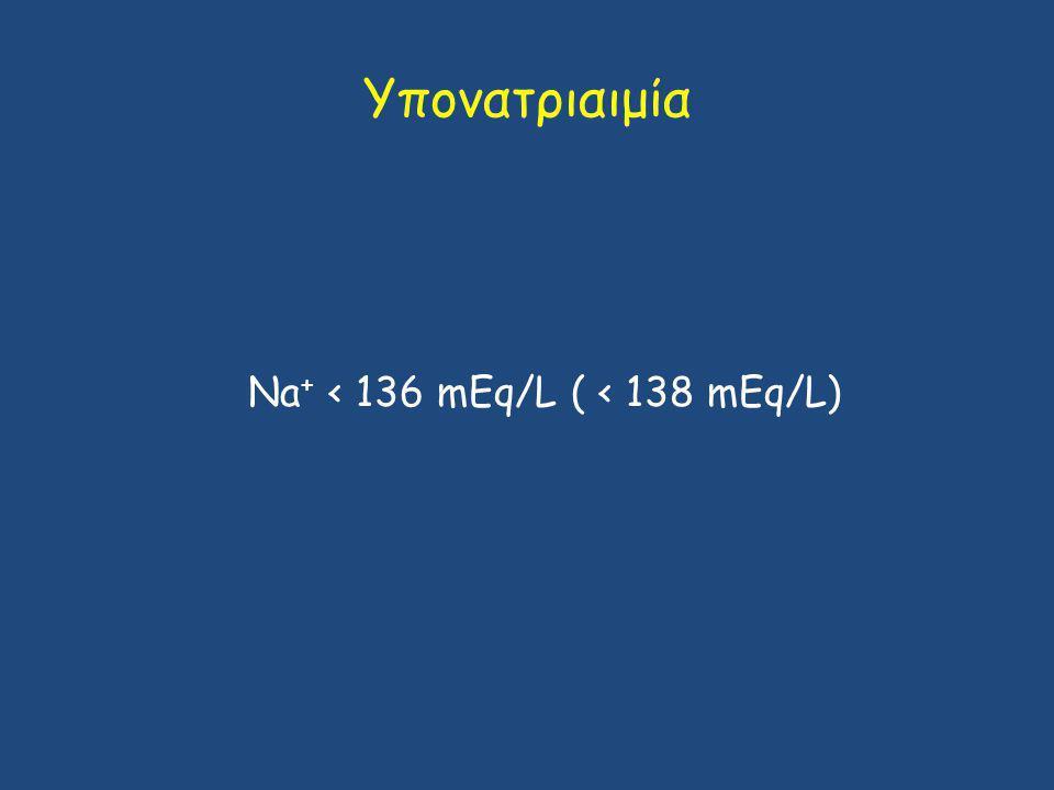 Υπονατριαιμία Na + < 136 mEq/L ( < 138 mEq/L)