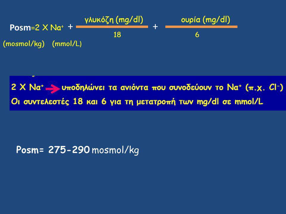 Posm = 2 X Na + γλυκόζη (mg/dl) ουρία (mg/dl) 186 ++ (mosmol/kg) (mmol/L ) Posm= 275-290 mosmol/kg