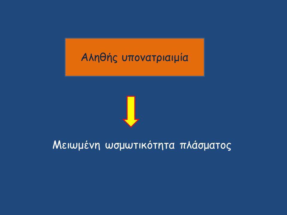 Ψευδοϋπερκαλιαιμία μετακίνηση K + από τα κύτταρα κατά τη διάρκεια ή μετά από αιμοληψία Αιμόλυση δείγματος Ισχαιμική περίδεση, κοπιώδης αιμοληψία Λευκοκυττάρωση (λευκά > 50000 /mm3) Θρομβοκυττάρωση (αιμοπετάλια >750000 /mm3) Οικογενής ψευδοϋπερκαλιαιμία ή κληρονομική σφαιροκυττάρωση  Κ + κατά 0.15meq/L για αύξηση των PLT κατά 10 5