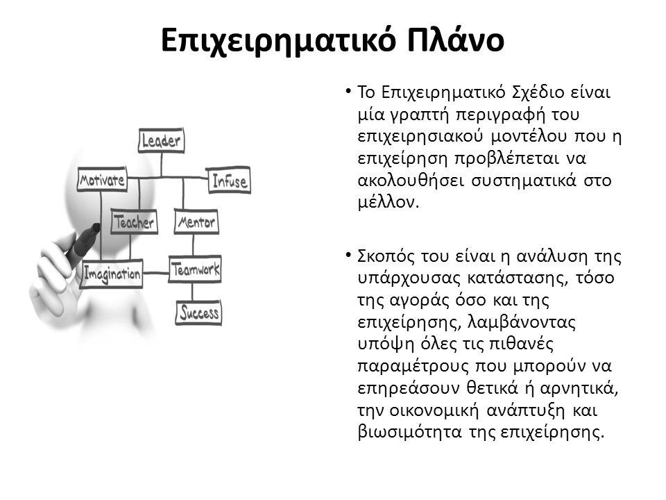 Επιχειρηματικό Πλάνο Το Επιχειρηματικό Σχέδιο είναι μία γραπτή περιγραφή του επιχειρησιακού μοντέλου που η επιχείρηση προβλέπεται να ακολουθήσει συστη