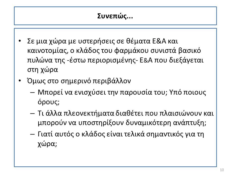 Σε μια χώρα με υστερήσεις σε θέματα Ε&Α και καινοτομίας, ο κλάδος του φαρμάκου συνιστά βασικό πυλώνα της -έστω περιορισμένης- Ε & Α που διεξάγεται στη