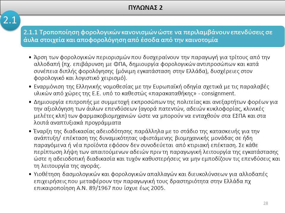 ΠΥΛΩΝΑΣ 2 2.12.1 2.12.1 2.1.1 Τροποποίηση φορολογικών κανονισμών ώστε να περιλαμβάνουν επενδύσεις σε άυλα στοιχεία και αποφορολόγηση από έσοδα από την