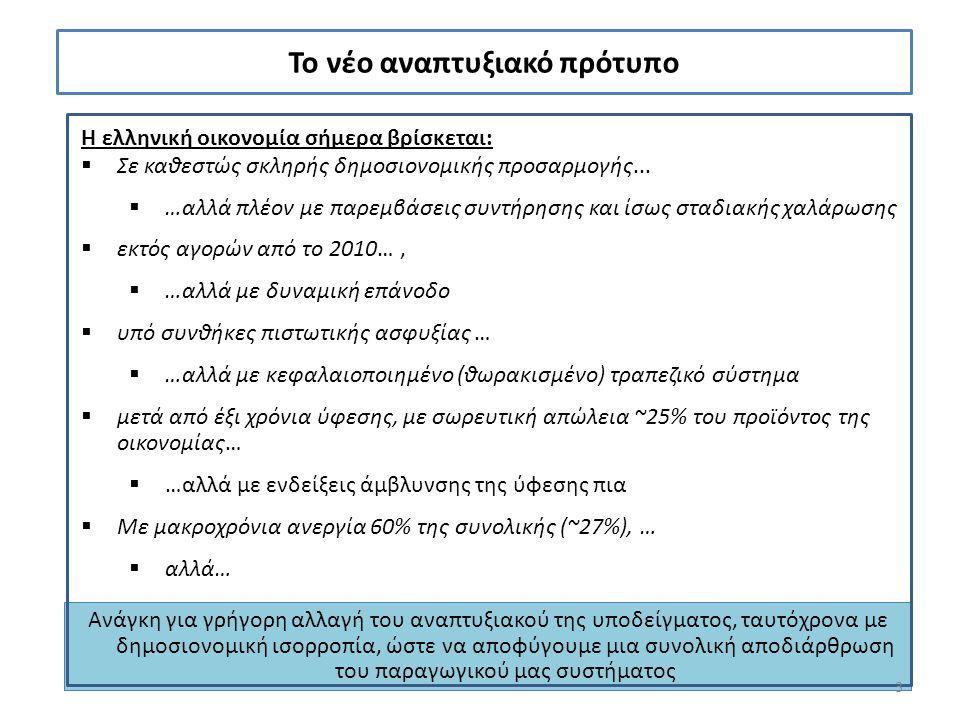 Μέσος ετήσιος ρυθμός μεταβολής της Ακαθάριστης Προστιθέμενης Αξίας (ΑΠΑ) στην εγχώρια Μεταποίηση, 2000-2011* 2000-2008 2009-2011 Πηγή: Eurostat Επεξεργασία στοιχείων: ΙΟΒΕ (*) Σημείωση: Η ανάλυση των στοιχείων αφορά στις τρέχουσες τιμές ΑΠΑ Σε αντίθεση με την πλειοψηφία των Μεταποιητικών κλάδων, η ΑΠΑ στην Παραγωγή φαρμάκου κινήθηκε ανοδικά την περίοδο 2009-2011 14