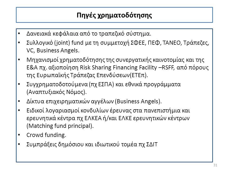 Δανειακά κεφάλαια από το τραπεζικό σύστημα. Συλλογικό (joint) fund με τη συμμετοχή ΣΦΕΕ, ΠΕΦ, ΤΑΝΕΟ, Τράπεζες, VC, Business Angels. Μηχανισμοί χρηματο