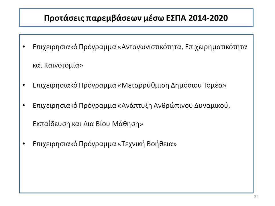 Επιχειρησιακό Πρόγραμμα «Ανταγωνιστικότητα, Επιχειρηματικότητα και Καινοτομία» Επιχειρησιακό Πρόγραμμα «Μεταρρύθμιση Δημόσιου Τομέα» Επιχειρησιακό Πρό