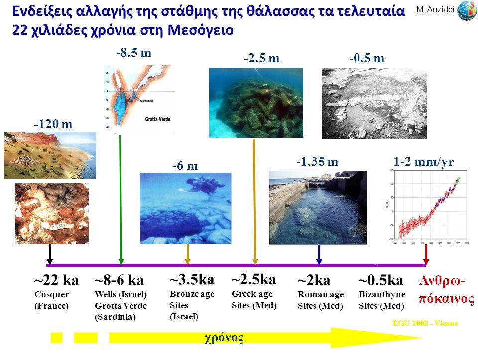 Ενδείξεις αλλαγής της στάθμης της θάλασσας τα τελευταία 22 χιλιάδες χρόνια στη Μεσόγειο ~8-6 ka Wells (Israel) Grotta Verde (Sardinia) ~22 ka Cosquer