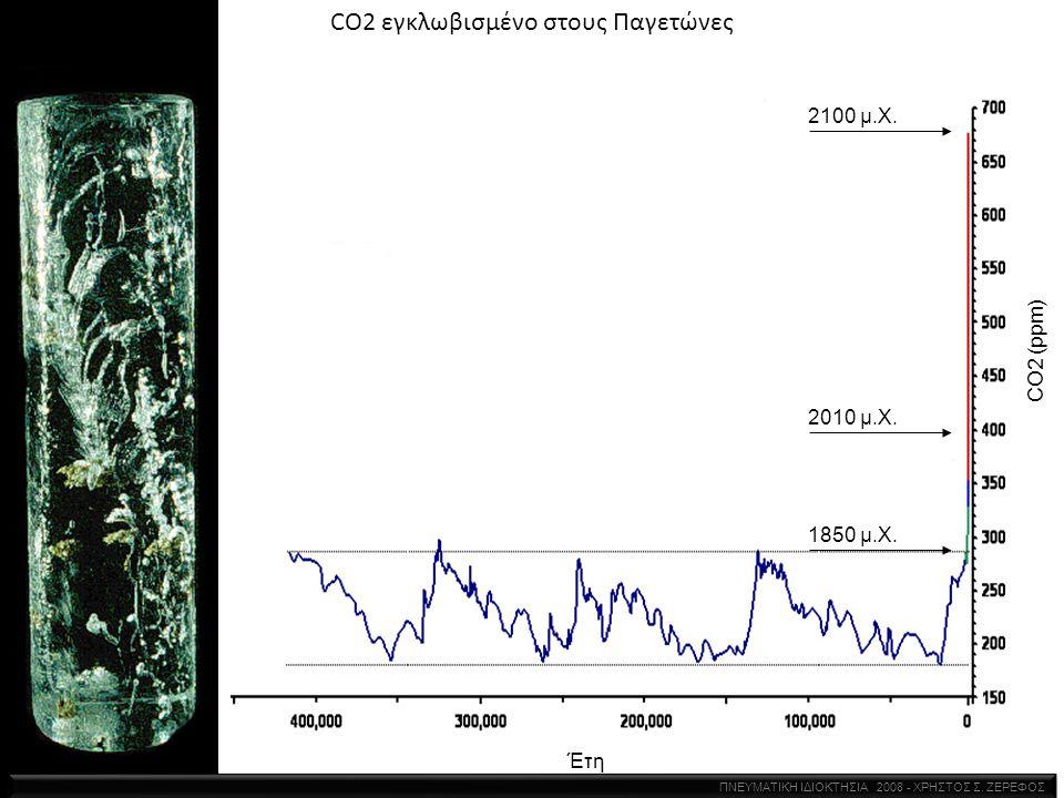 CO2 εγκλωβισμένο στους Παγετώνες 1850 μ.Χ. 2010 μ.Χ. 2100 μ.Χ. Έτη CO2 (ppm) ΠΝΕΥΜΑΤΙΚΗ ΙΔΙΟΚΤΗΣΙΑ 2008 - ΧΡΗΣΤΟΣ Σ. ΖΕΡΕΦΟΣ
