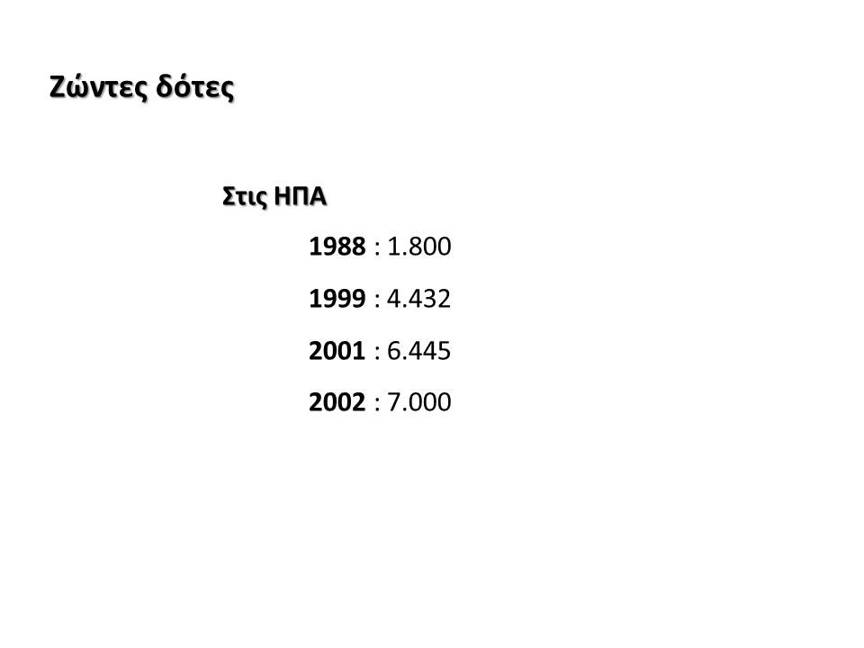 Ζώντες δότες Στις ΗΠΑ 1988 : 1.800 1999 : 4.432 2001 : 6.445 2002 : 7.000