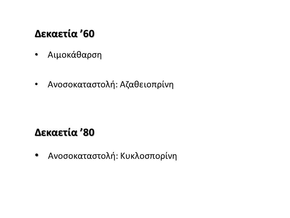 Δεκαετία '60 Αιμοκάθαρση Ανοσοκαταστολή: Αζαθειοπρίνη Δεκαετία '80 Ανοσοκαταστολή: Κυκλοσπορίνη