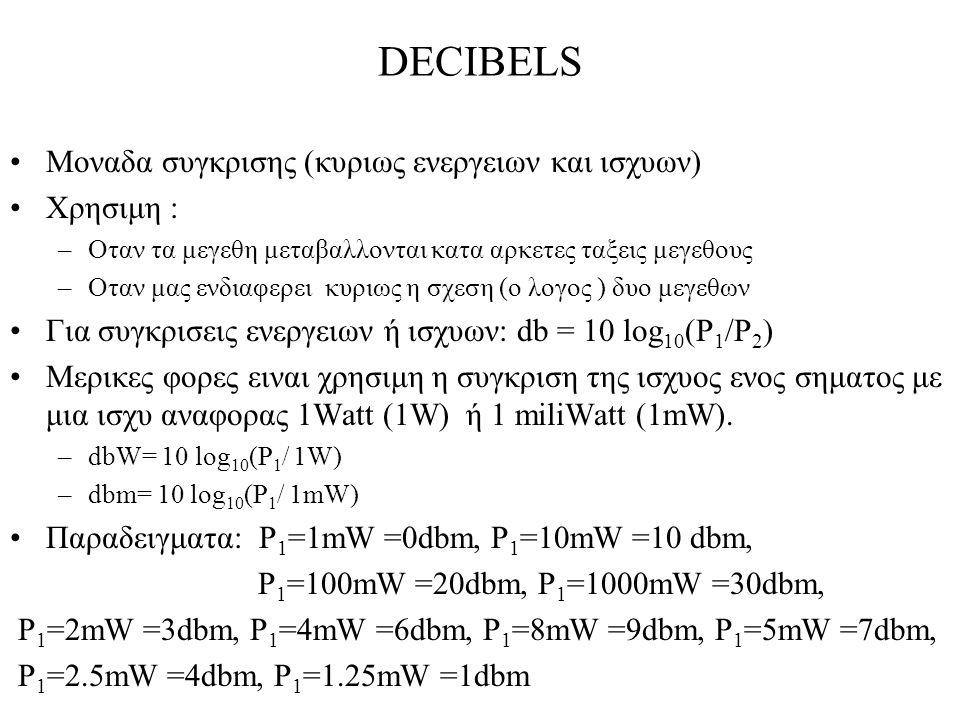 15 DECIBELS Μοναδα συγκρισης (κυριως ενεργειων και ισχυων) Χρησιμη : –Οταν τα μεγεθη μεταβαλλονται κατα αρκετες ταξεις μεγεθους –Οταν μας ενδιαφερει κ