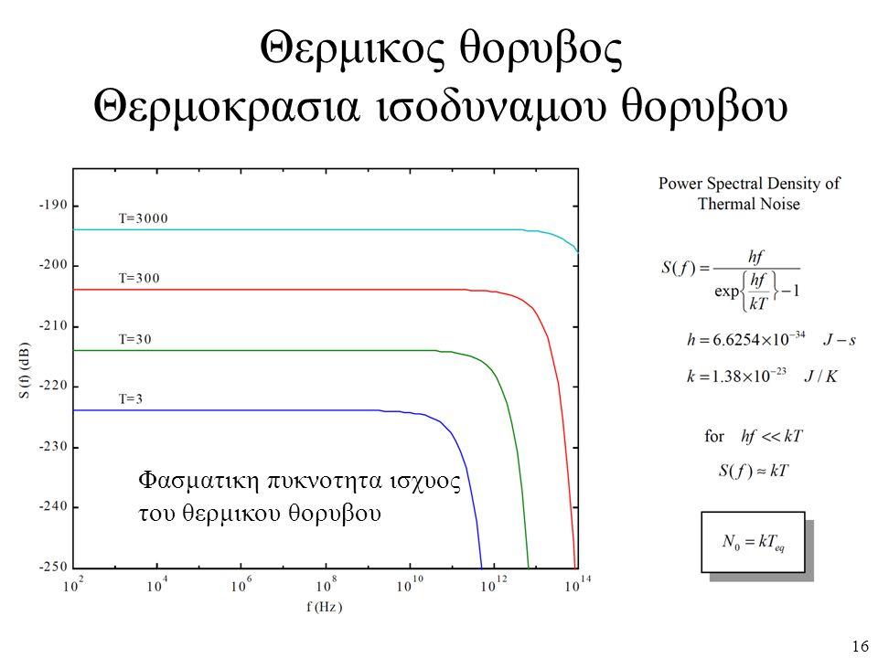 16 Θερμικος θορυβος Θερμοκρασια ισοδυναμου θορυβου Φασματικη πυκνοτητα ισχυος του θερμικου θορυβου