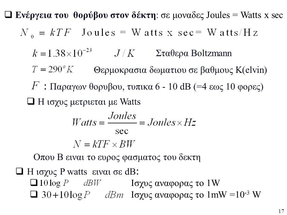 17  Ενέργεια του θορύβου στον δέκτη: σε μοναδες Joules = Watts x sec Σταθερα Boltzmann Θερμοκρασια δωματιου σε βαθμους K(elvin) : Παραγων θορυβου, τυ