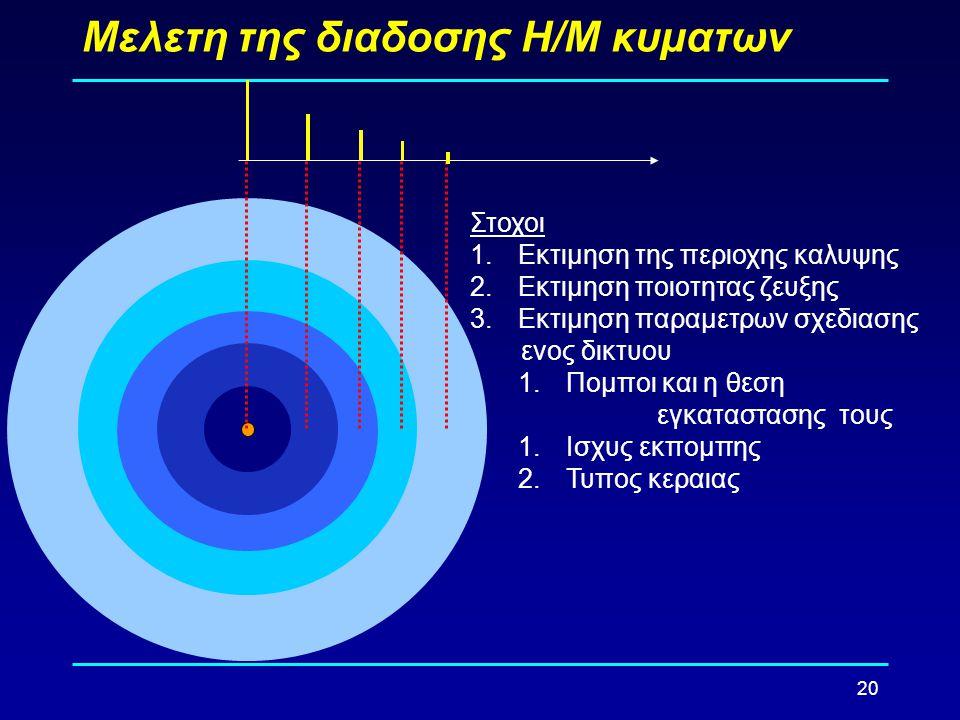 20 Μελετη της διαδοσης Η/Μ κυματων Στοχοι 1.Εκτιμηση της περιοχης καλυψης 2.Εκτιμηση ποιοτητας ζευξης 3.Εκτιμηση παραμετρων σχεδιασης ενος δικτυου 1.Π