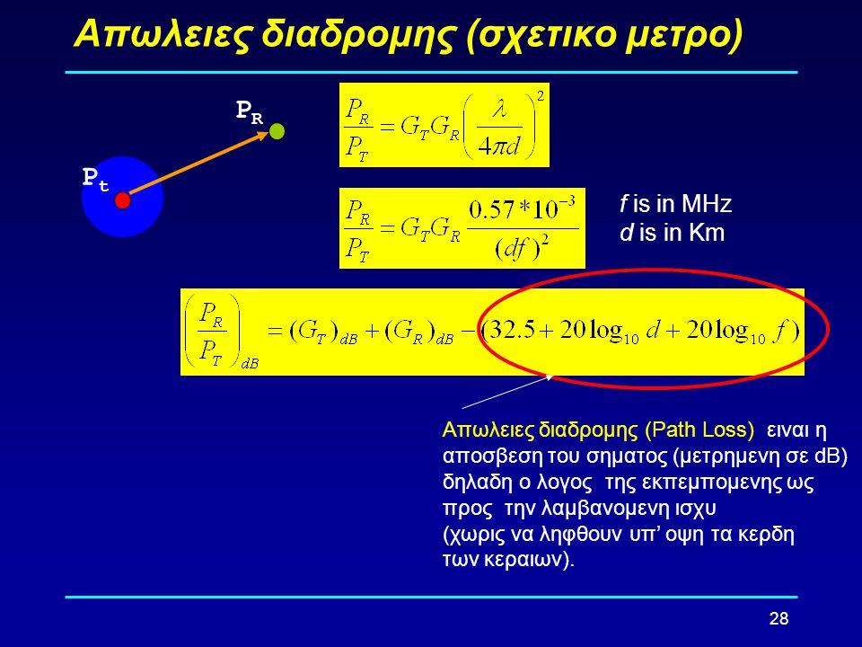 28 Απωλειες διαδρομης (σχετικο μετρο) PtPt PRPR f is in MHz d is in Km Απωλειες διαδρομης (Path Loss) ειναι η αποσβεση του σηματος (μετρημενη σε dB) δ