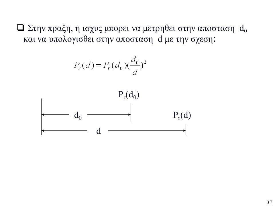 37 d0d0 d P r (d 0 ) P r (d)  Στην πραξη, η ισχυς μπορει να μετρηθει στην αποσταση d 0 και να υπολογισθει στην αποσταση d με την σχεση :
