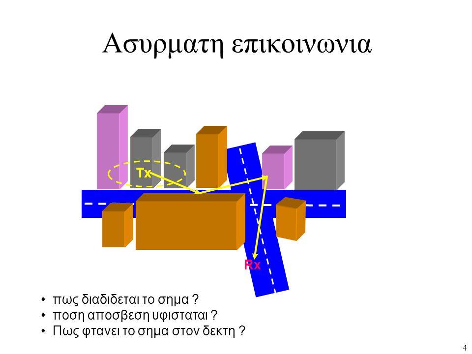 4 Tx Rx Ασυρματη επικοινωνια πως διαδιδεται το σημα ? ποση αποσβεση υφισταται ? Πως φτανει το σημα στον δεκτη ?