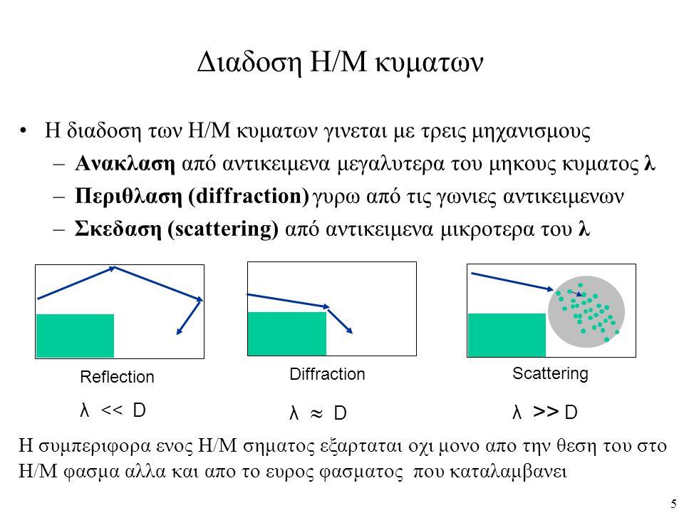 5 Η διαδοση των Η/Μ κυματων γινεται με τρεις μηχανισμους –Ανακλαση από αντικειμενα μεγαλυτερα του μηκους κυματος λ –Περιθλαση (diffraction) γυρω από τ