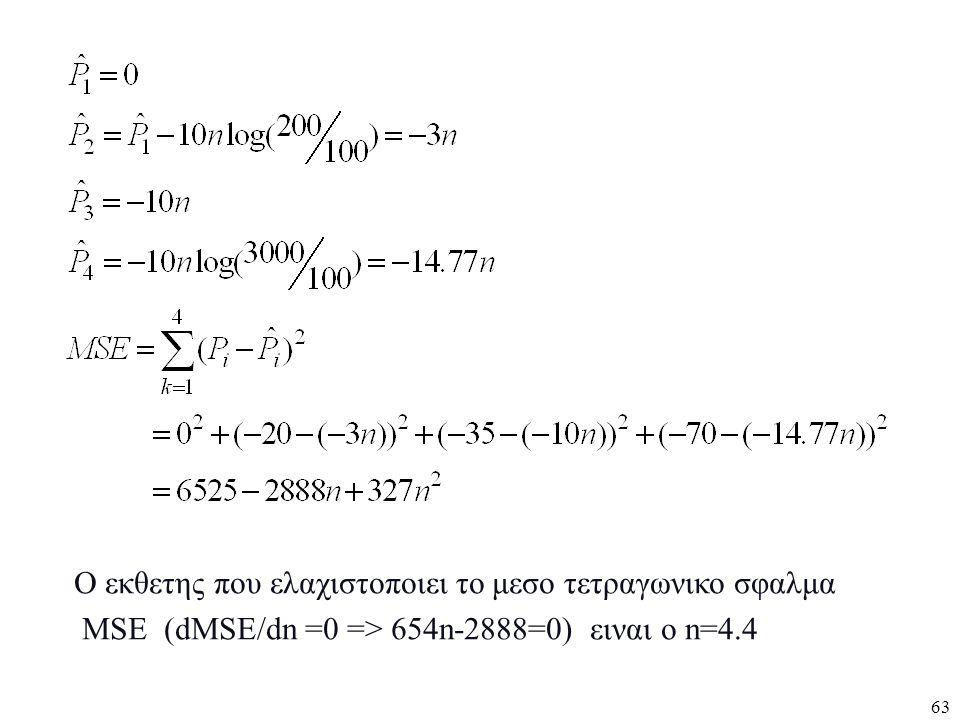 63 Ο εκθετης που ελαχιστοποιει το μεσο τετραγωνικο σφαλμα MSE (dMSE/dn =0 => 654n-2888=0) ειναι ο n=4.4