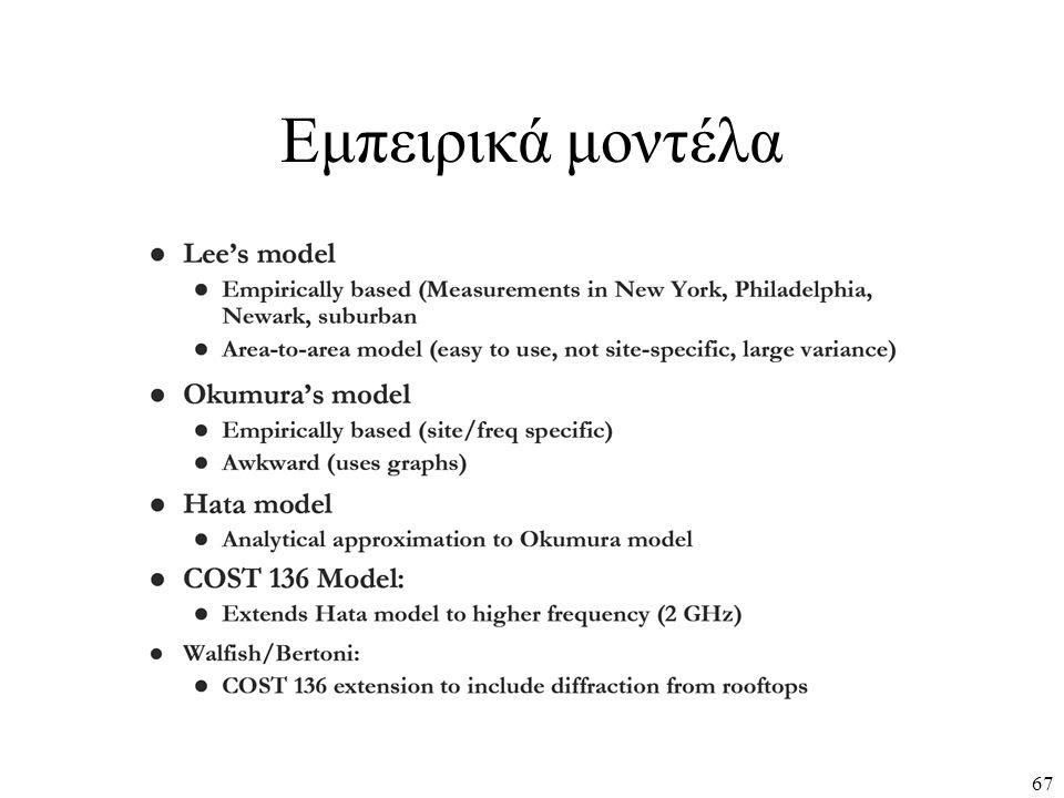 Εμπειρικά μοντέλα 67