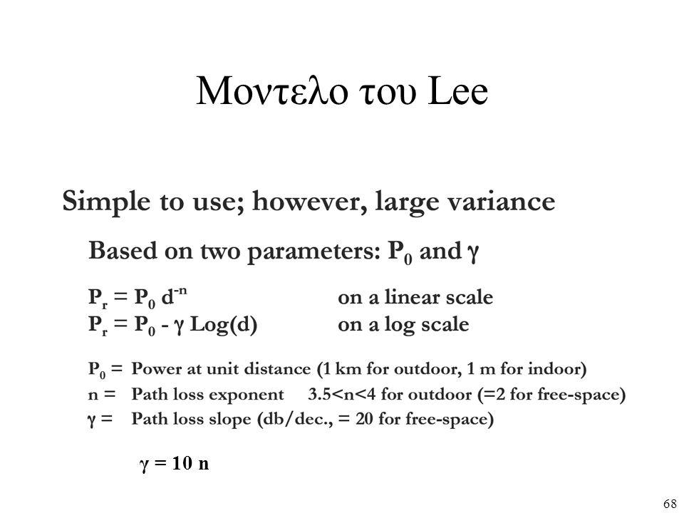 Μοντελο του Lee 68 γ = 10 n