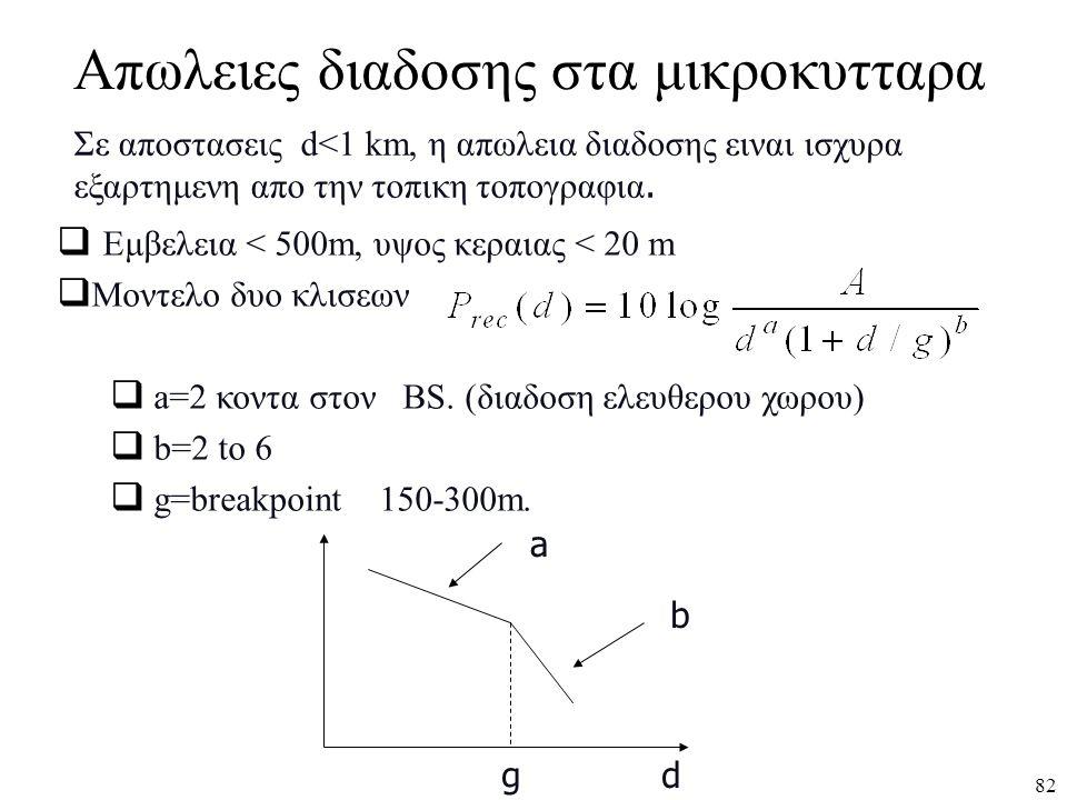 82  Εμβελεια < 500m, υψος κεραιας < 20 m  Μοντελο δυο κλισεων  a=2 κοντα στον BS. (διαδοση ελευθερου χωρου)  b=2 to 6  g=breakpoint 150-300m. g b