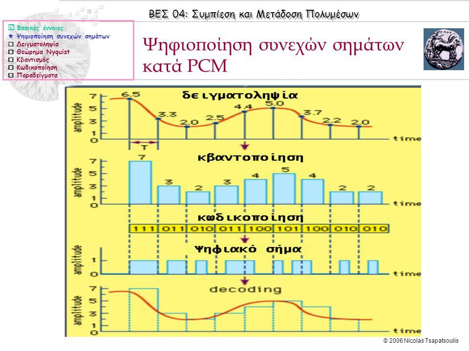 ΒΕΣ 04: Συμπίεση και Μετάδοση Πολυμέσων © 2006 Nicolas Tsapatsoulis Ψηφιοποίηση συνεχών σημάτων κατά PCM  Βασικές έννοιες  Ψηφιοποίηση συνεχών σημάτ