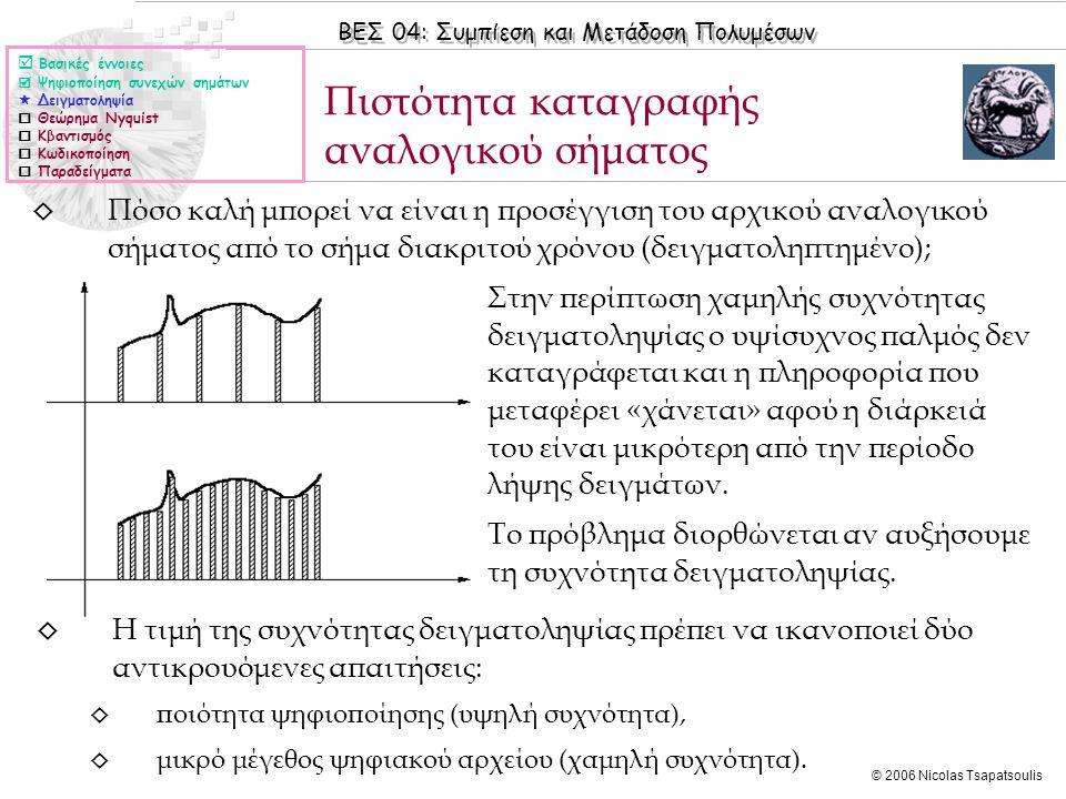 ΒΕΣ 04: Συμπίεση και Μετάδοση Πολυμέσων © 2006 Nicolas Tsapatsoulis ◊ Στην περίπτωση χαμηλής συχνότητας δειγματοληψίας ο υψίσυχνος παλμός δεν καταγράφ