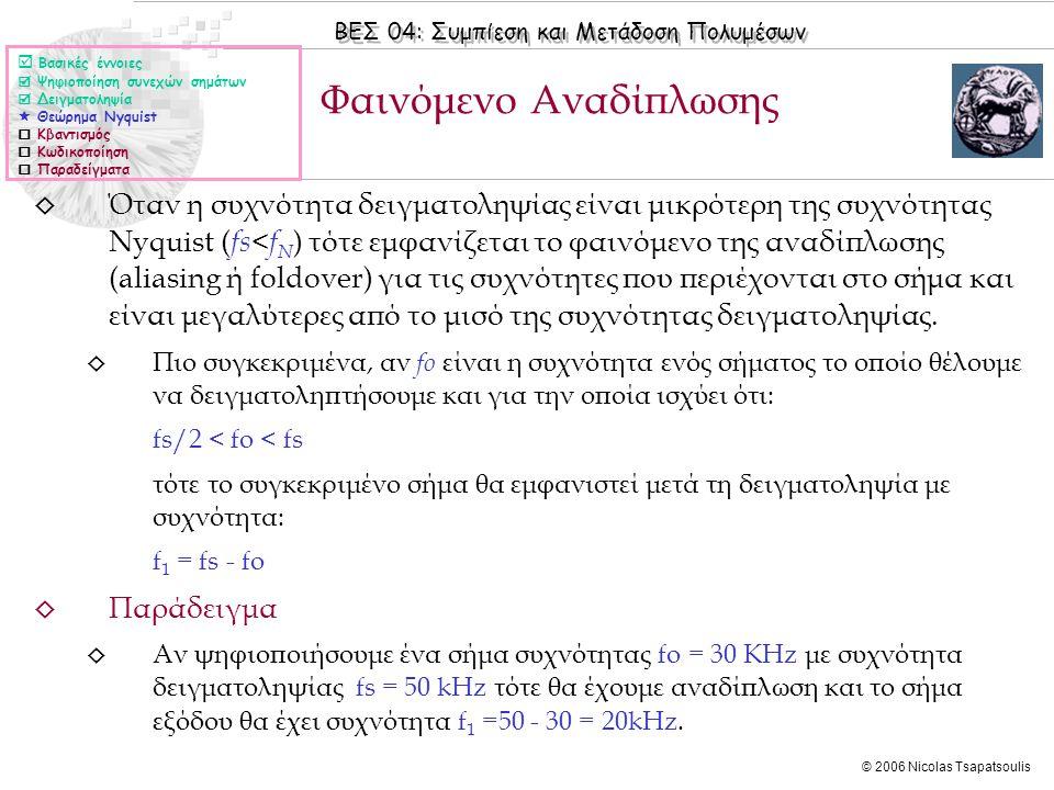 ΒΕΣ 04: Συμπίεση και Μετάδοση Πολυμέσων © 2006 Nicolas Tsapatsoulis ◊ Όταν η συχνότητα δειγματοληψίας είναι μικρότερη της συχνότητας Nyquist ( fs < f