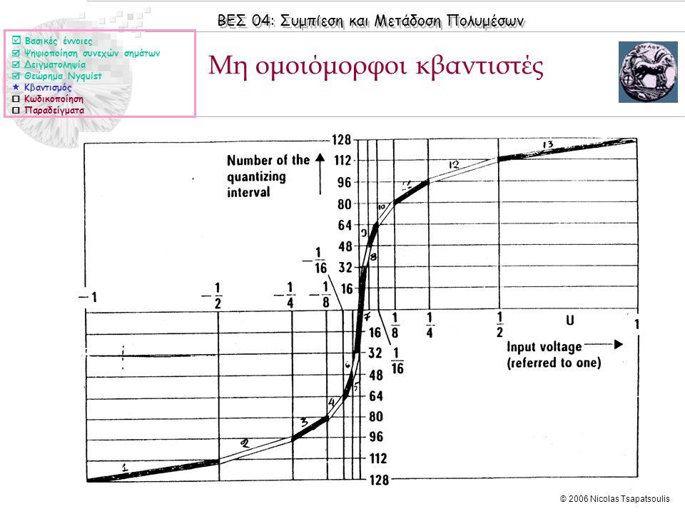 ΒΕΣ 04: Συμπίεση και Μετάδοση Πολυμέσων © 2006 Nicolas Tsapatsoulis Μη ομοιόμορφοι κβαντιστές  Βασικές έννοιες  Ψηφιοποίηση συνεχών σημάτων  Δειγμα