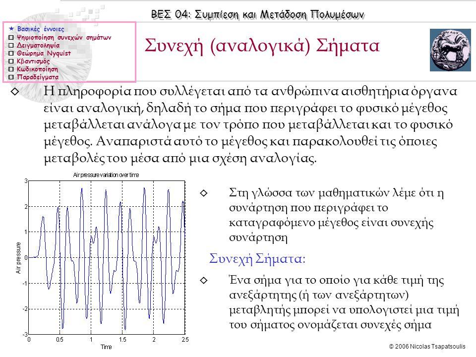 ΒΕΣ 04: Συμπίεση και Μετάδοση Πολυμέσων © 2006 Nicolas Tsapatsoulis ◊ Στη γλώσσα των μαθηματικών λέμε ότι η συνάρτηση που περιγράφει το καταγραφόμενο