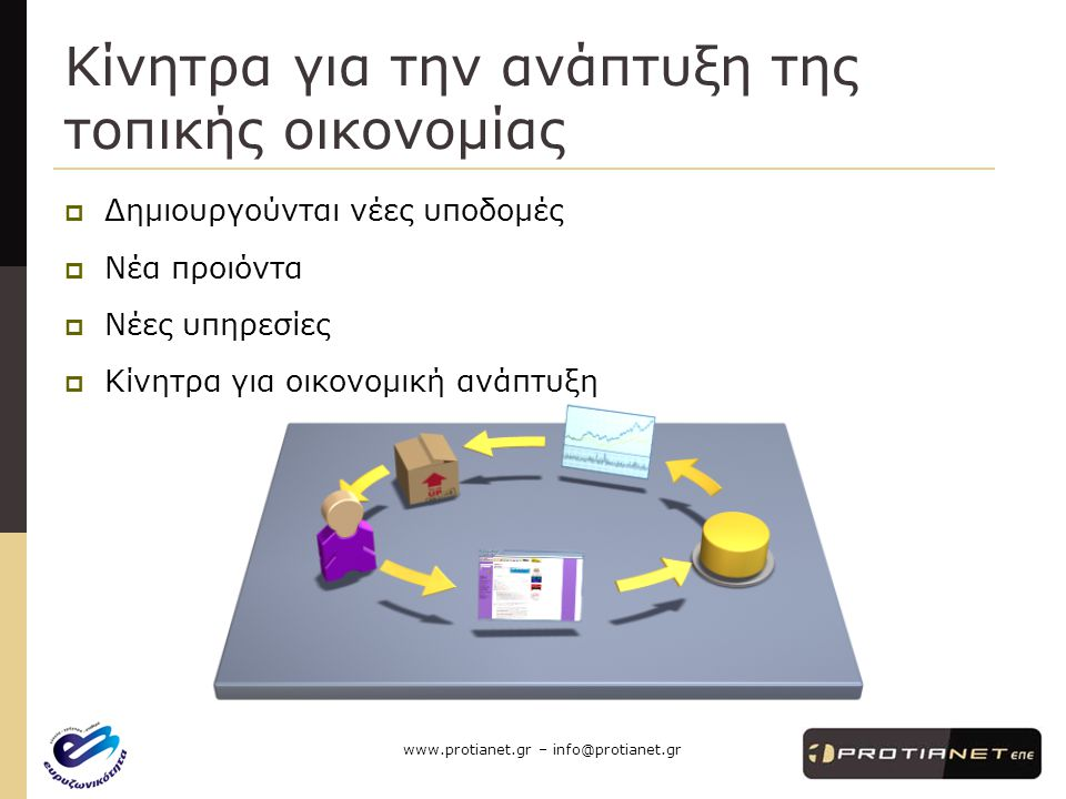 www.protianet.gr – info@protianet.gr Κίνητρα για την ανάπτυξη της τοπικής οικονομίας  Δημιουργούνται νέες υποδομές  Νέα προιόντα  Νέες υπηρεσίες  Κίνητρα για οικονομική ανάπτυξη