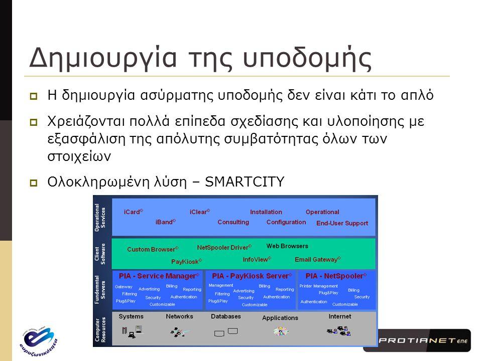 www.protianet.gr – info@protianet.gr Δημιουργία της υποδομής  Η δημιουργία ασύρματης υποδομής δεν είναι κάτι το απλό  Χρειάζονται πολλά επίπεδα σχεδίασης και υλοποίησης με εξασφάλιση της απόλυτης συμβατότητας όλων των στοιχείων  Ολοκληρωμένη λύση – SMARTCITY