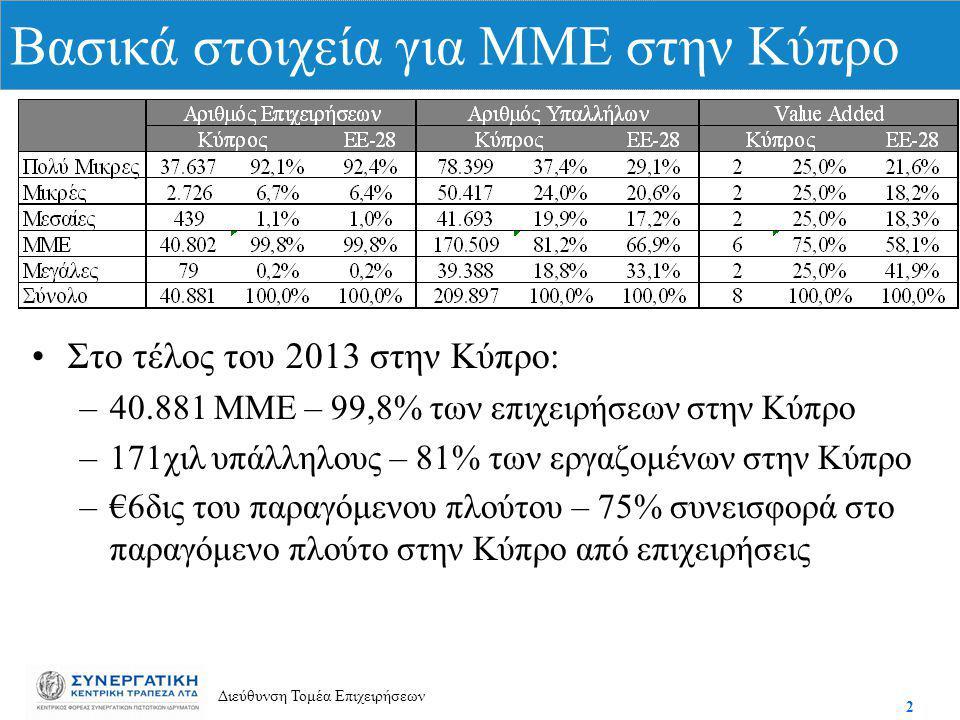 2 Διεύθυνση Τομέα Επιχειρήσεων Βασικά στοιχεία για ΜΜΕ στην Κύπρο Στο τέλος του 2013 στην Κύπρο: –40.881 ΜΜΕ – 99,8% των επιχειρήσεων στην Κύπρο –171χιλ υπάλληλους – 81% των εργαζομένων στην Κύπρο –€6δις του παραγόμενου πλούτου – 75% συνεισφορά στο παραγόμενο πλούτο στην Κύπρο από επιχειρήσεις