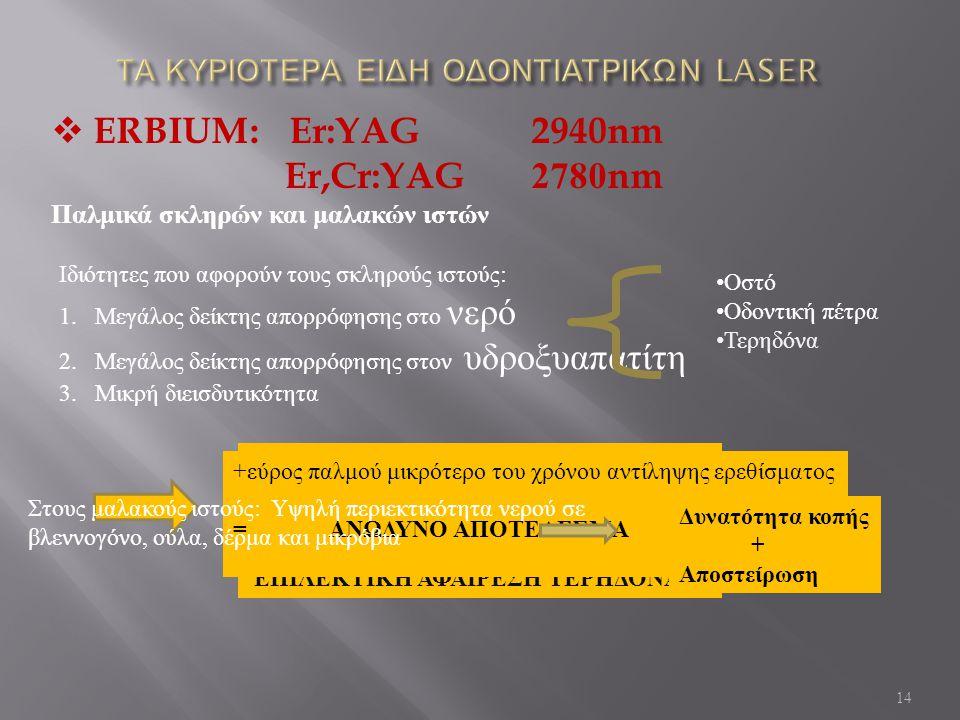 14  ERBIUM: Er:YAG2940nm Er,Cr:YAG 2780nm Παλμικά σκληρών και μαλακών ιστών Ιδιότητες που αφορούν τους σκληρούς ιστούς : 1.Μεγάλος δείκτης απορρόφησης στο νερό 2.Μεγάλος δείκτης απορρόφησης στον υδροξυαπατίτη 3.Μικρή διεισδυτικότητα Οστό Οδοντική πέτρα Τερηδόνα Αντικατάσταση του τροχού στην ΠΑΡΑΣΚΕΥΗ ΤΩΝ ΔΟΝΤΙΩΝ ΓΙΑ ΣΦΡΑΓΙΣΜΑΤΑ + ΕΠΙΛΕΚΤΙΚΗ ΑΦΑΙΡΕΣΗ ΤΕΡΗΔΟΝΑΣ + εύρος παλμού μικρότερο του χρόνου αντίληψης ερεθίσματος = ΑΝΩΔΥΝΟ ΑΠΟΤΕΛΕΣΜΑ Στους μαλακούς ιστούς : Υψηλή περιεκτικότητα νερού σε βλεννογόνο, ούλα, δέρμα και μικρόβια Δυνατότητα κοπής + Αποστείρωση
