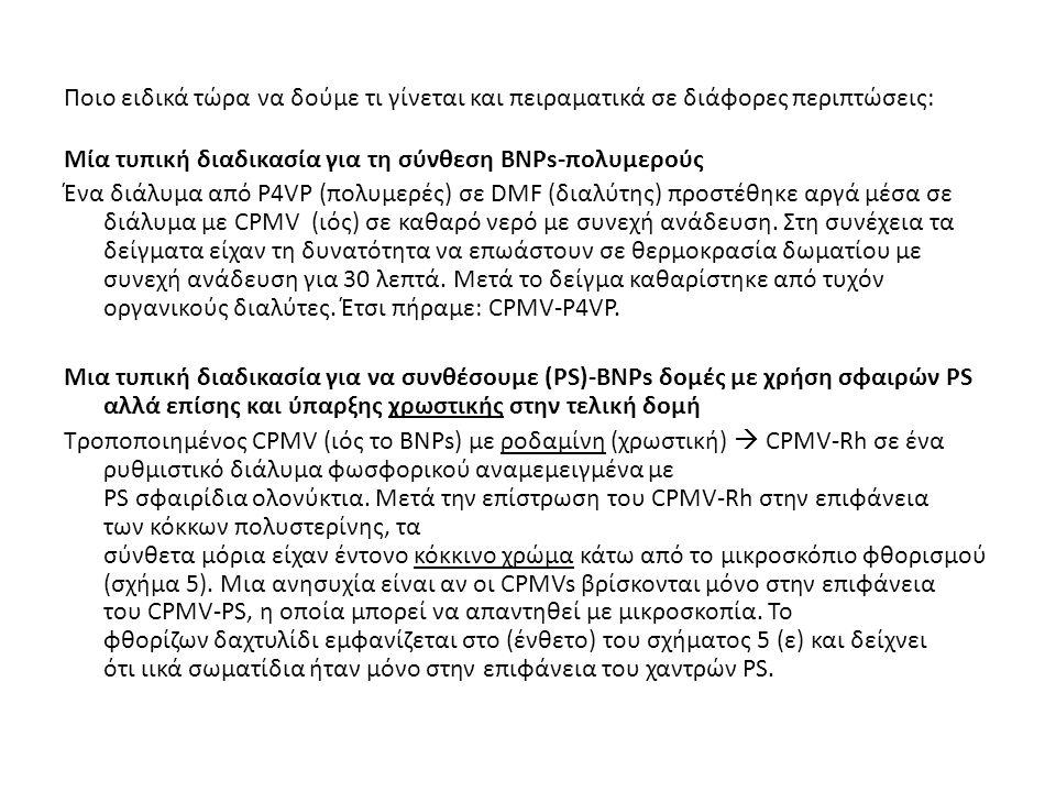 Ποιο ειδικά τώρα να δούμε τι γίνεται και πειραματικά σε διάφορες περιπτώσεις: Μία τυπική διαδικασία για τη σύνθεση BNPs-πολυμερούς Ένα διάλυμα από P4VP (πολυμερές) σε DMF (διαλύτης) προστέθηκε αργά μέσα σε διάλυμα με CPMV (ιός) σε καθαρό νερό με συνεχή ανάδευση.