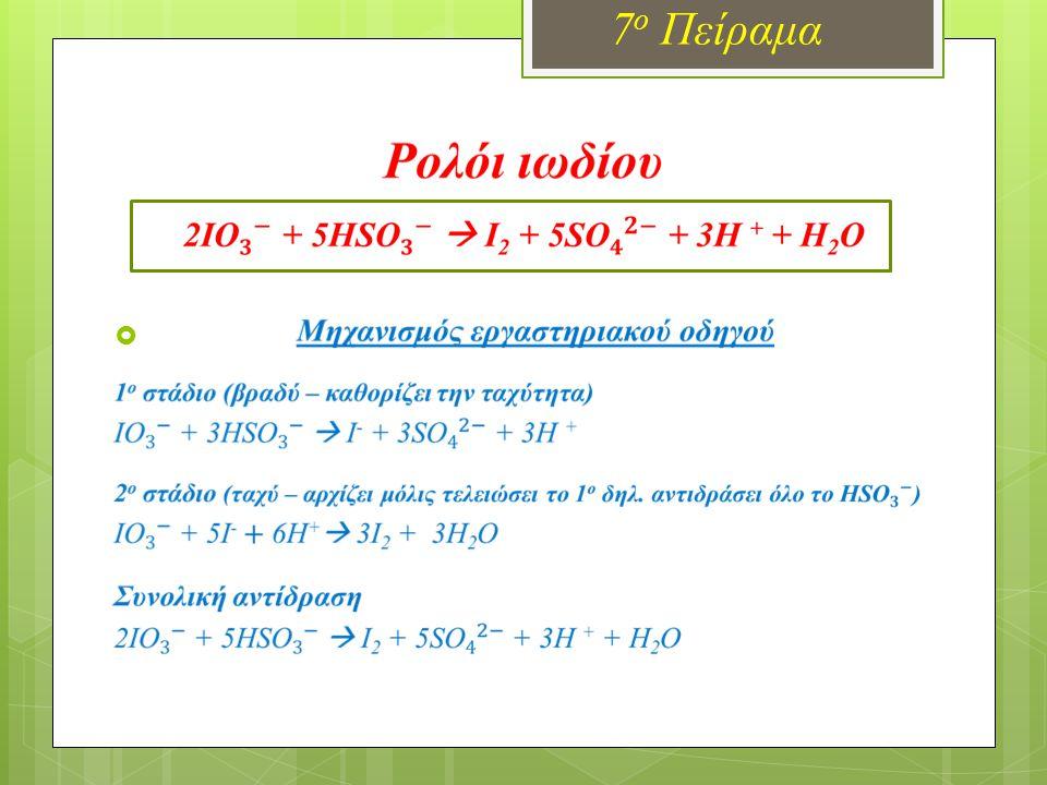 Όργανα – Συσκευές  Ογκομετρικό κύλινδρο 10 mL  Κωνική φιάλη 250 mL  Δοκιμαστικοί σωλήνες (5 μικροί & 5 μεγάλοι)  Ύαλοι ωρολογίου 2  Χρονόμετρο Αντιδραστήρια  Διάλυμα ΚΙΟ 3 0,02Μ  Διάλυμα Na 2 SO 3 0,02M  Διάλυμα αμύλου 4% w/w 7 ο Πείραμα