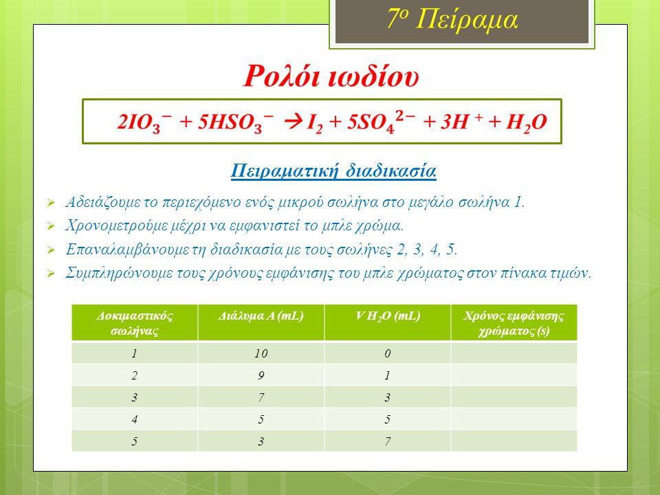  7 ο Πείραμα
