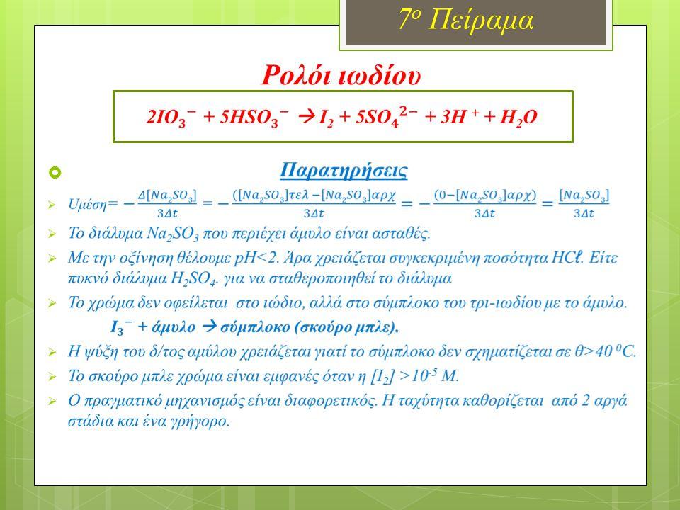 Πειραματικές μετρήσεις 7 ο Πείραμα Δοκιμαστικός σωλήνας Διάλυμα Α ΚΙΟ 3 (mL) V H 2 O (mL) Σχετική [KIO 3 ] Χρόνος εμφάνισης χρώματος (s) [1/t] (1/s) 11000,5C7,10,141 2910,45C8,10,123 3730,35C11,30,088 4550,25C14,10,071 5370,15C30,70,033