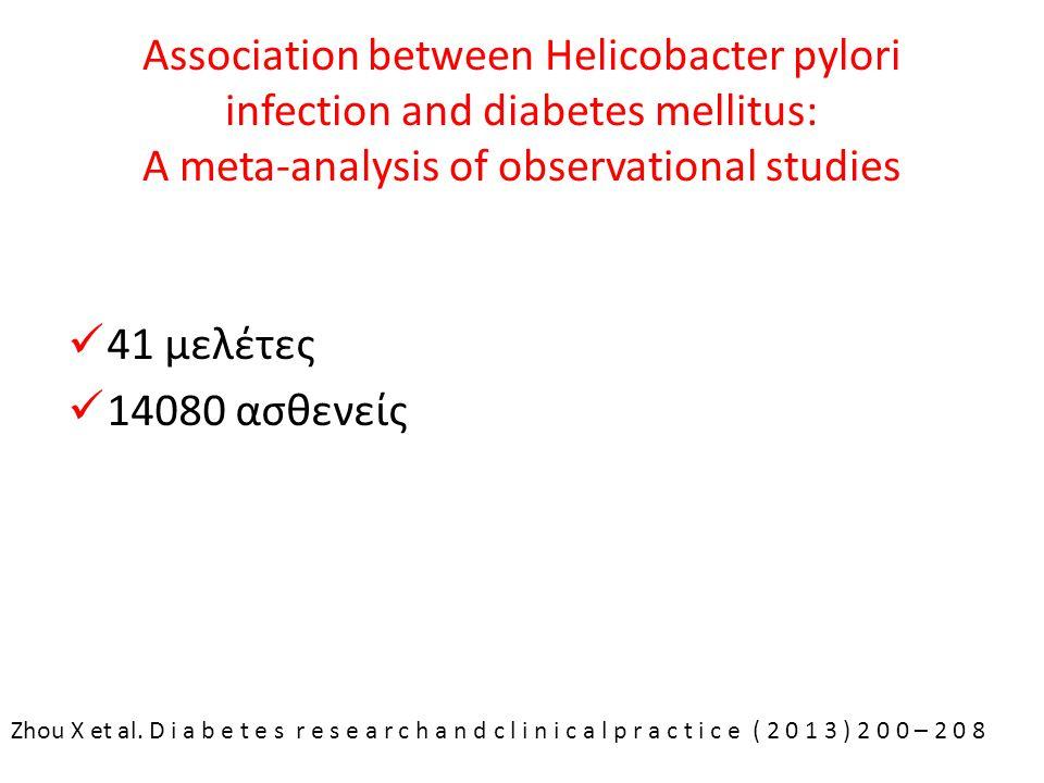 Association between Helicobacter pylori infection and diabetes mellitus: A meta-analysis of observational studies 41 μελέτες 14080 ασθενείς Zhou Χ et