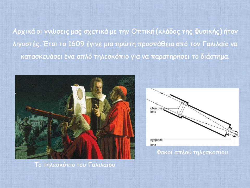 Αρχικά οι γνώσεις μας σχετικά με την Οπτική (κλάδος της Φυσικής) ήταν λιγοστές.